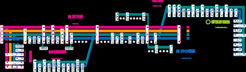 京王 線 路線 図