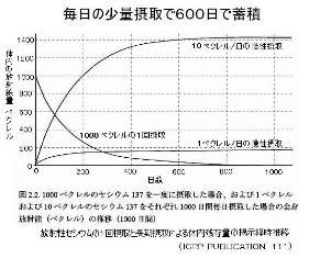 ヤップの津波よりも日本の原発とベクレ食品を心配してね!_a0043520_15585985.jpg
