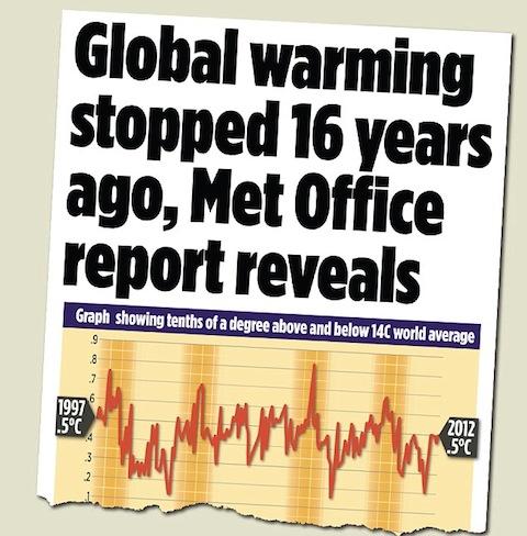 グローバルウォーミングはこっそり否定されていた!?:地球温暖化は16年前に停止!?_e0171614_11195821.jpg