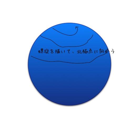 復素平面と球 4_d0164691_8542451.jpg