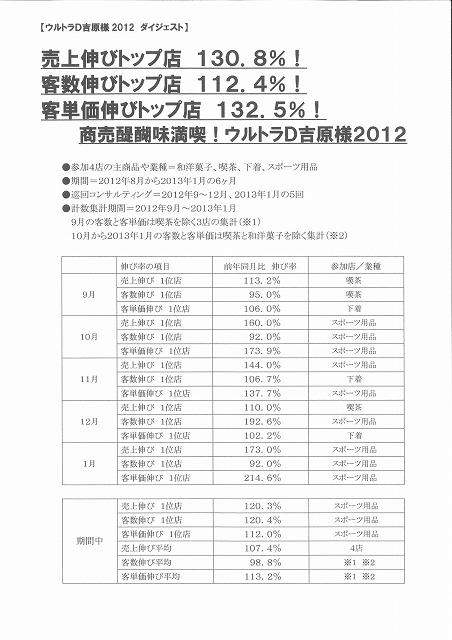 吉原商店街個店魅力アップ支援事業「ウルトラD」報告会_f0141310_7175188.jpg