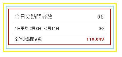 訪問者数:11万人突破!!!\(^o^)/_f0186726_2322349.jpg