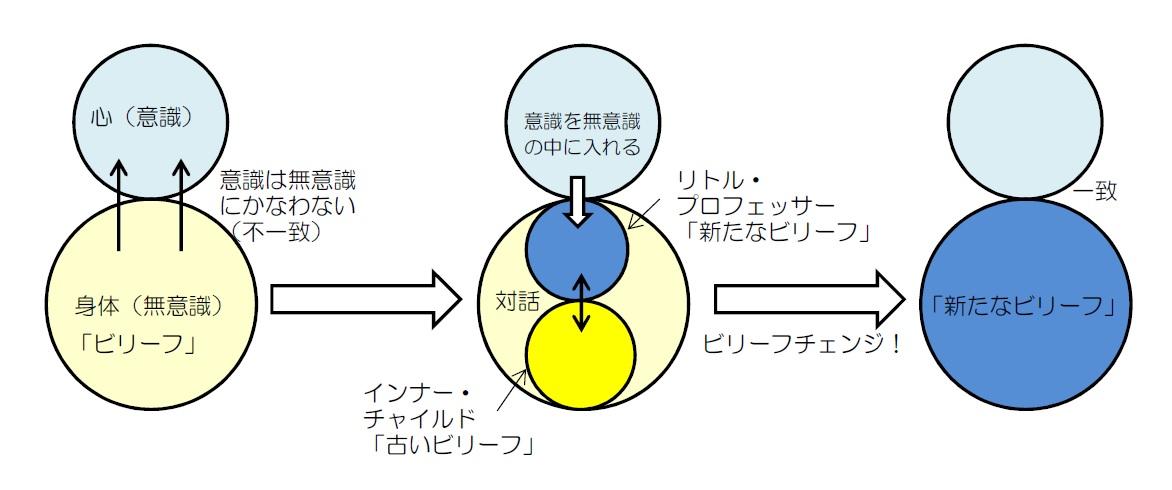 b0002156_19174862.jpg