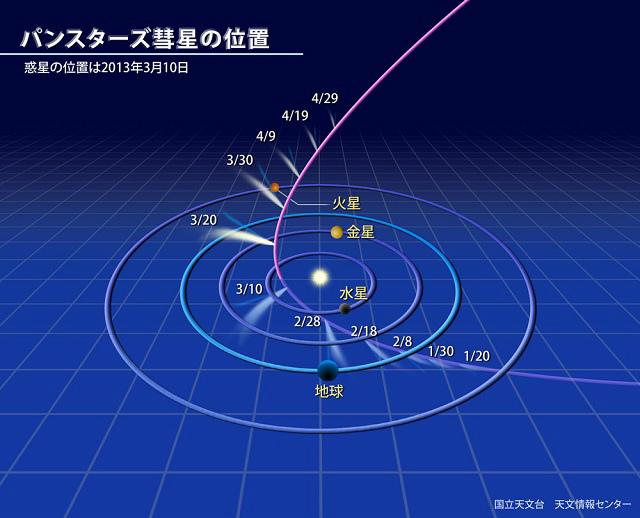 星の会の学習会_c0180460_025237.jpg