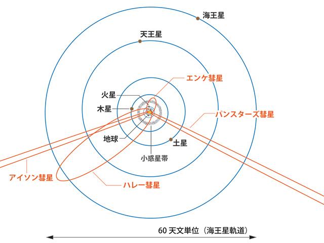 星の会の学習会_c0180460_0281332.jpg
