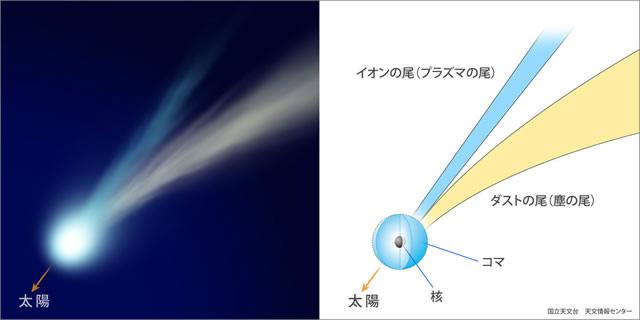 星の会の学習会_c0180460_0283661.jpg