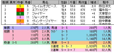 c0030536_19545651.jpg