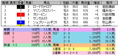 c0030536_19563862.jpg