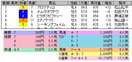 c0030536_195684.jpg