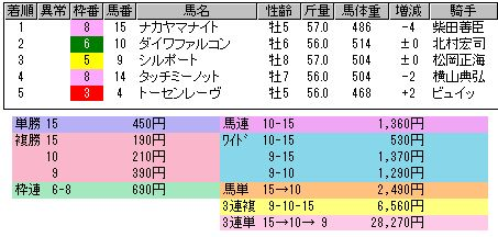 c0030536_1957133.jpg