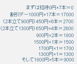 決算報告_f0053757_7195223.jpg