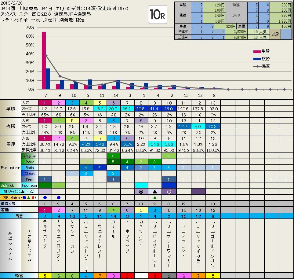 b0201522_201118100.jpg