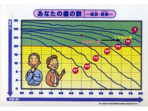 2013.02.26 院内勉強会_b0112648_10533372.jpg