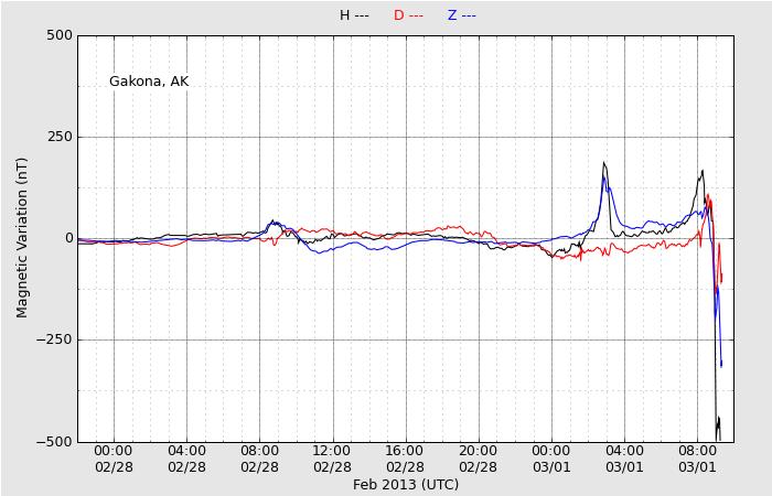 HAARPに地震波か?研究用92:久々に450nTを超える巨大地震電磁波到来か?_e0171614_1829409.png