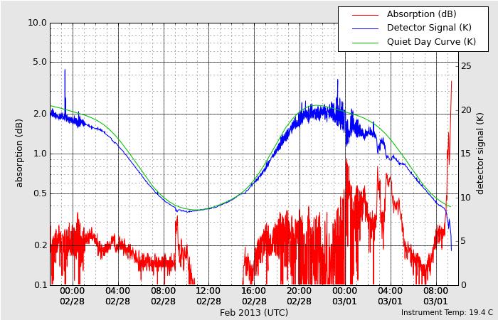 HAARPに地震波か?研究用92:久々に450nTを超える巨大地震電磁波到来か?_e0171614_1832172.png