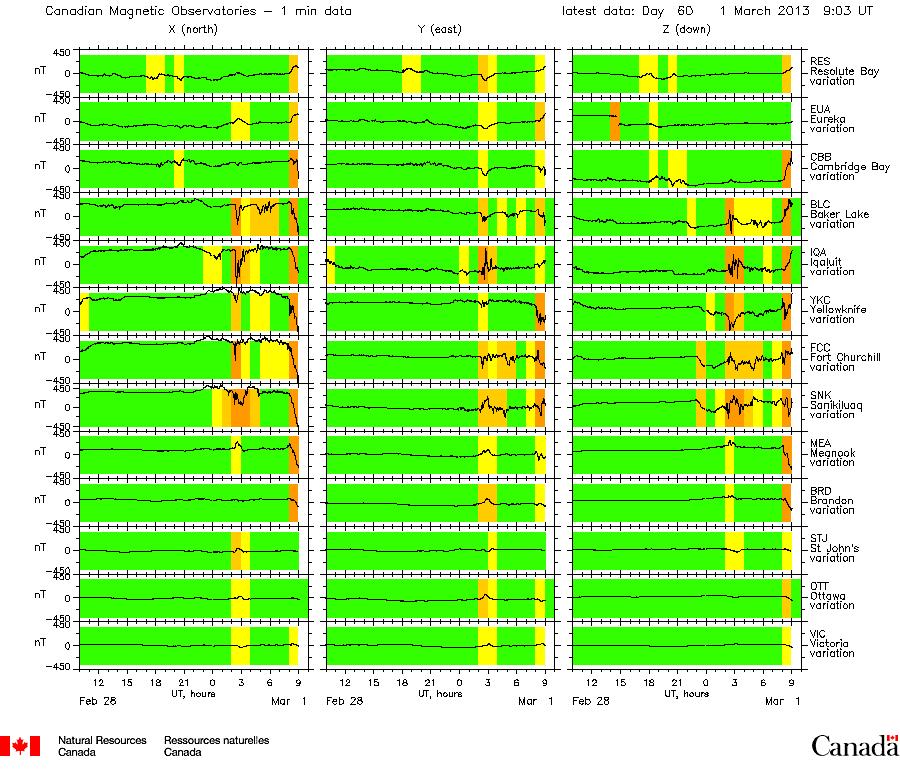 HAARPに地震波か?研究用92:久々に450nTを超える巨大地震電磁波到来か?_e0171614_18323886.png