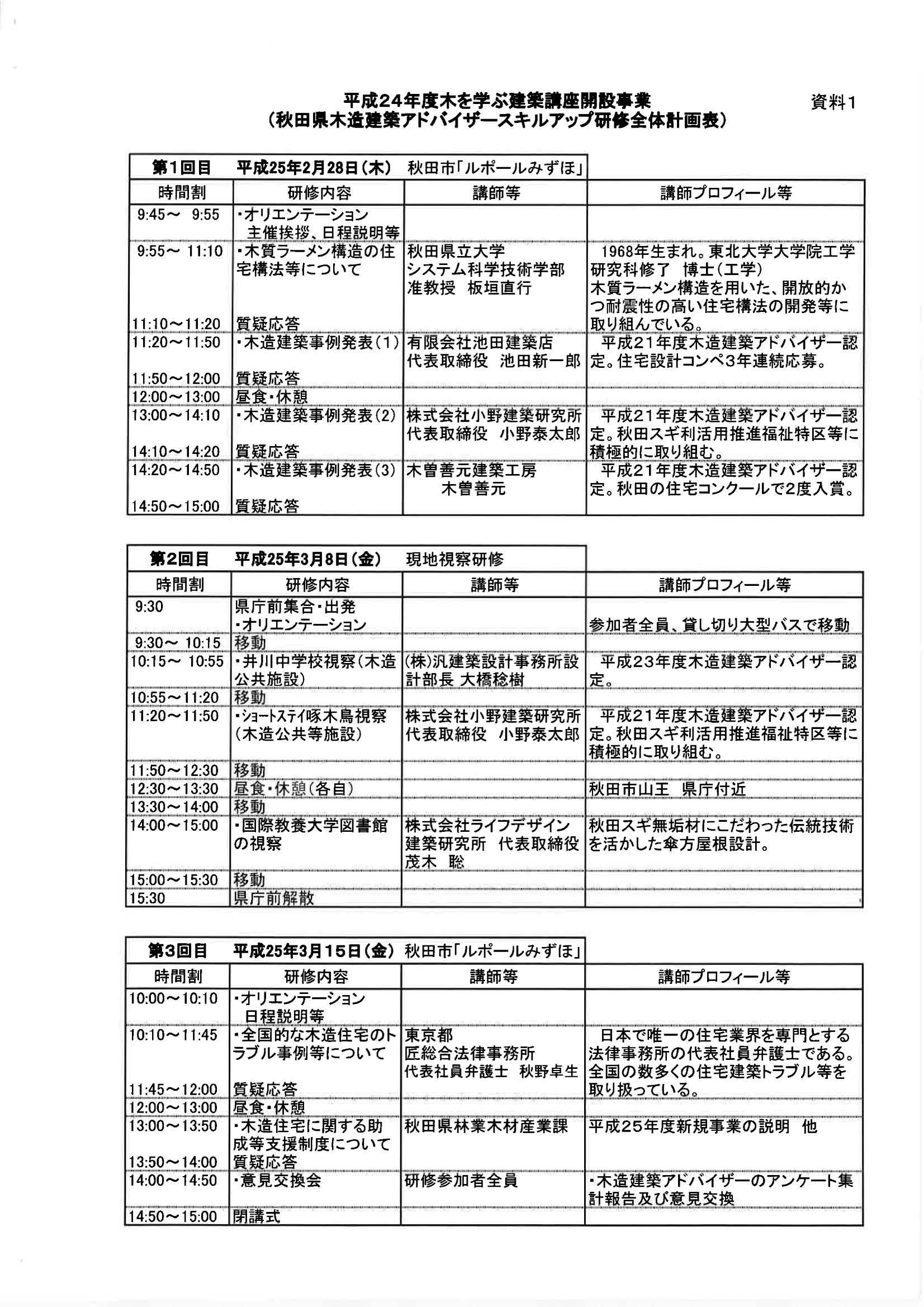 H24年度 木を学ぶ建築講座_f0150893_11593888.jpg