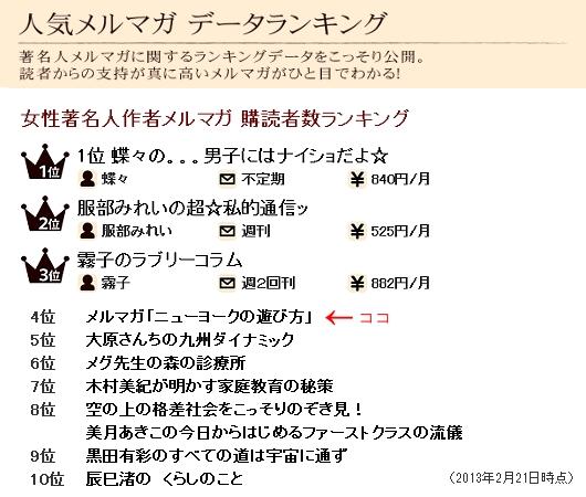 まぐまぐさんの週刊メルマガレビューに登場 <2013年1-2月分バックナンバー全リスト>_b0007805_22291730.jpg