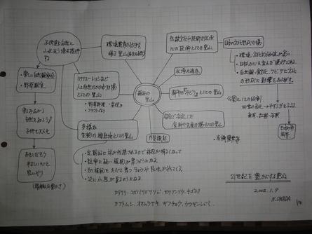 21世紀を豊かにする里山  by  (岡田)_c0239329_2231085.jpg