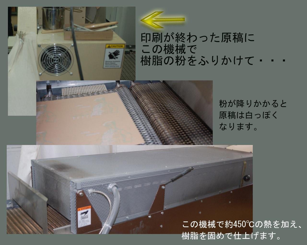 レトロ印刷体験!_e0206865_0474373.jpg
