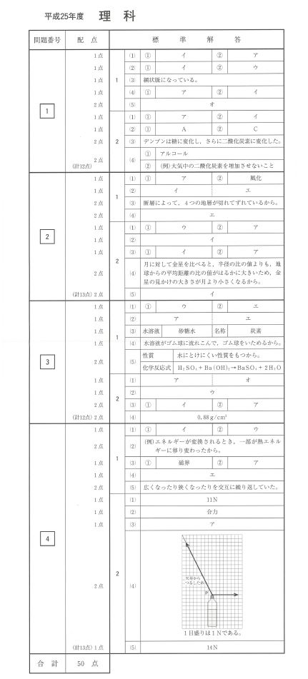b0183583_2035373.jpg