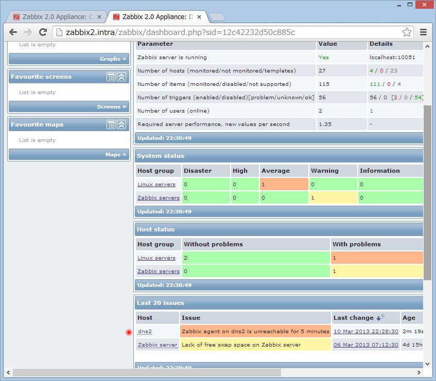 Zabbix2 で linux サーバーを管理する_a0056607_7325835.jpg