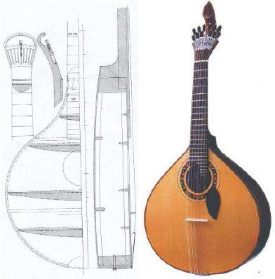 "♬GUITARRA PORTUGUESA〜""ポルトガル・ギターの名手たち"" _b0032617_12213961.jpg"