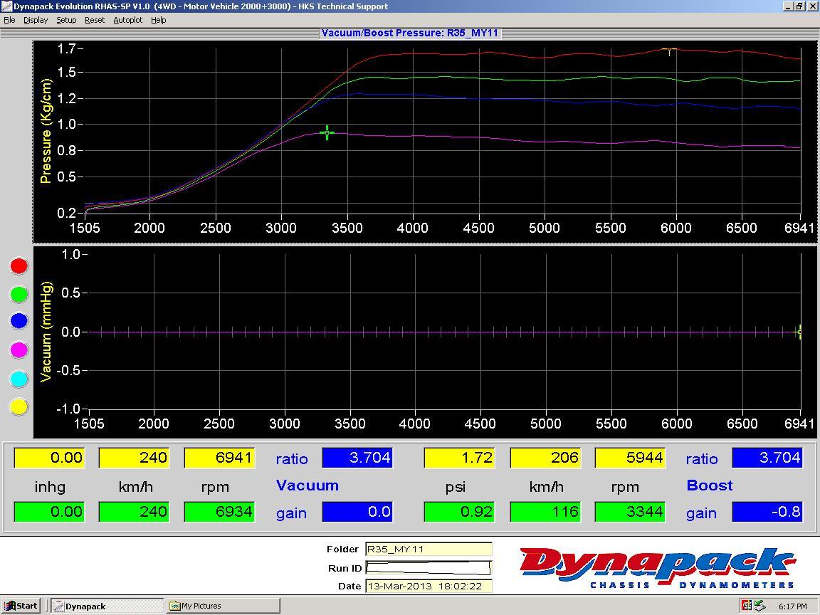 日産GTR MY11モデル HKS GT800_a0252579_18451457.jpg