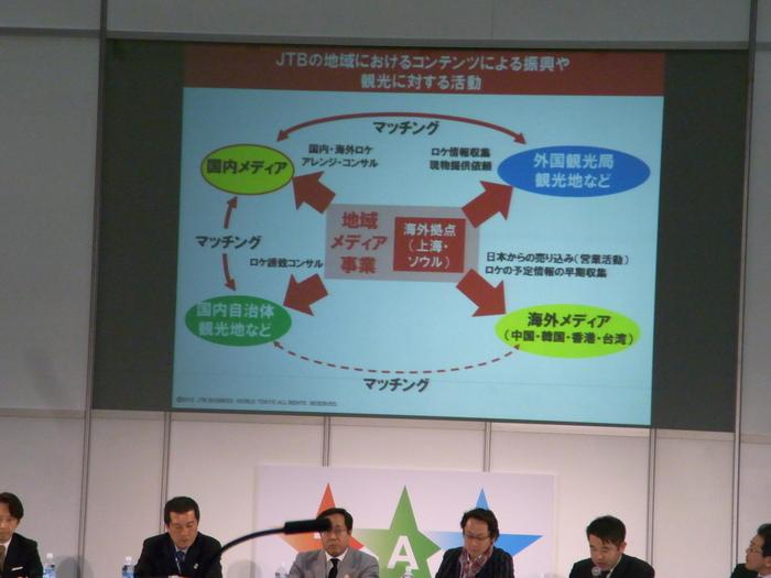 東京国際アニメフェア2013に行ってきました_b0235153_10481453.jpg
