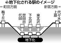 下北沢駅・・・_a0241725_1213069.jpg