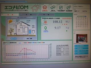 エコナビOM HEMS工事_f0059988_17144364.jpg