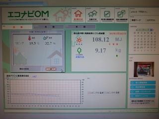 エコナビOM HEMS工事_f0059988_1721181.jpg
