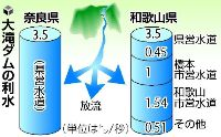 大滝ダムのこと(3)_f0197754_23221352.jpg