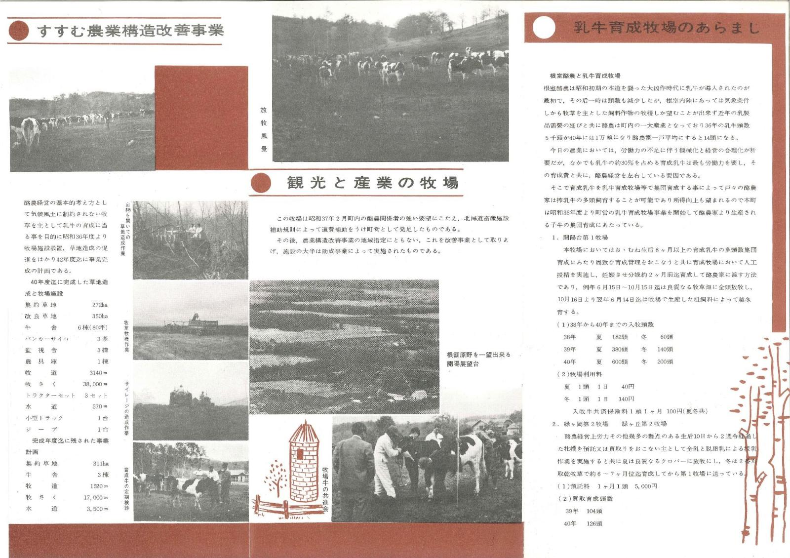 2013年3月28日(木):久々の雨[中標津町郷土館]_e0062415_19361479.jpg
