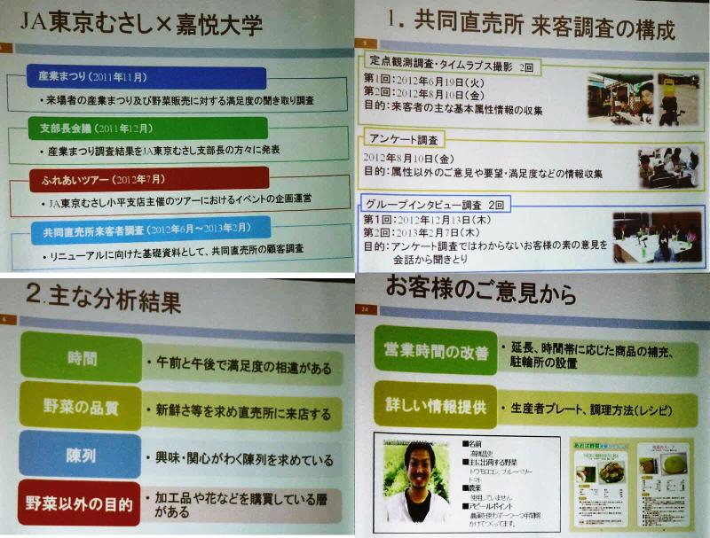 平成24年度小平市農業者顕彰授賞伝達式と講演_f0059673_2383452.jpg