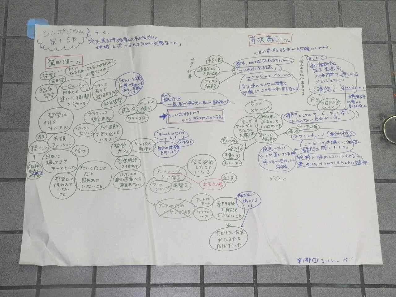 「ささえるワールドカフェ in ふじのくに」開催しました。_e0150642_16362943.jpg