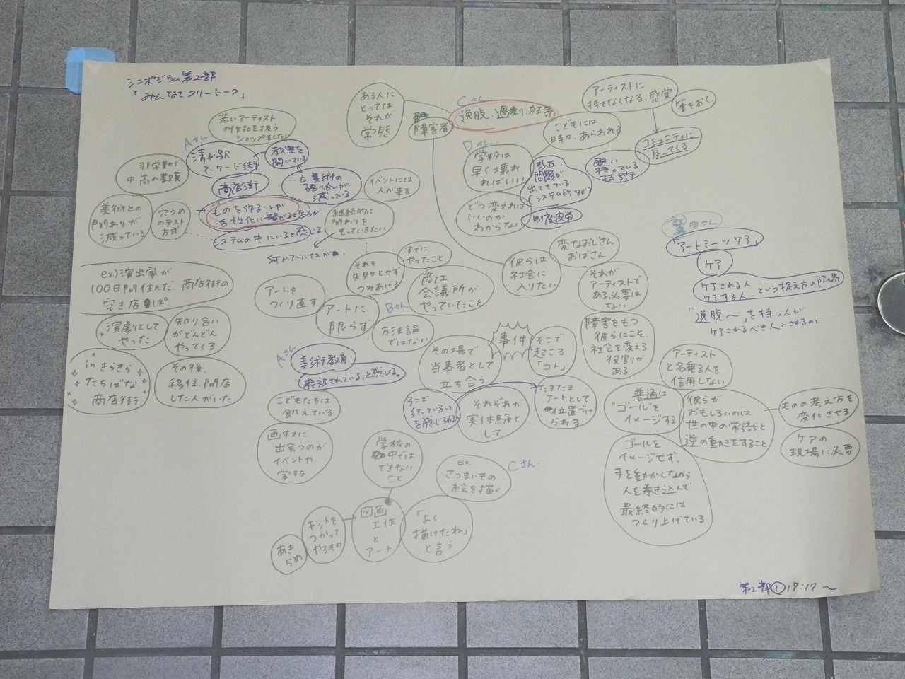 「ささえるワールドカフェ in ふじのくに」開催しました。_e0150642_16372550.jpg