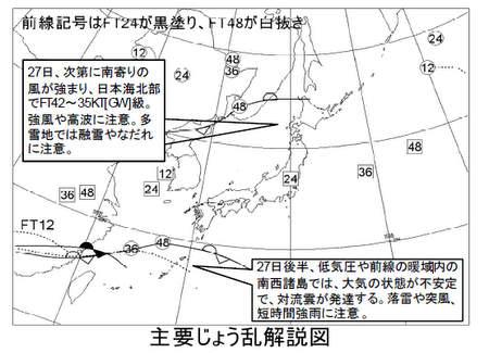 【滑走レポ 2013.3.26】2012/13シーズンのラストパウダーを狙って!@かぐら_e0037849_23151365.jpg