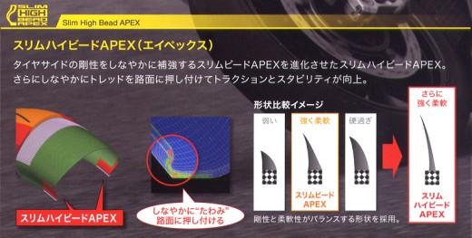 α-13 新型ハイグリップタイヤ インプレッション。_b0163075_8322898.jpg