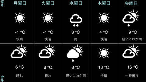 日本の天気(iPhoneアプリ)