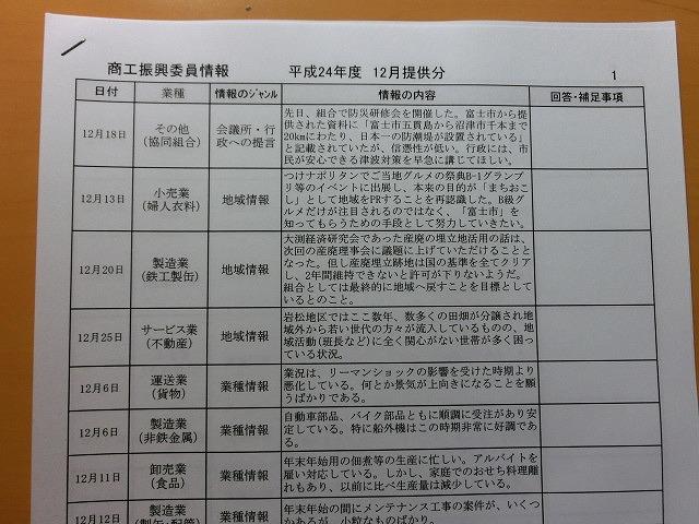 富士商工会議所の商工振興委員を拝命しました_f0141310_727873.jpg