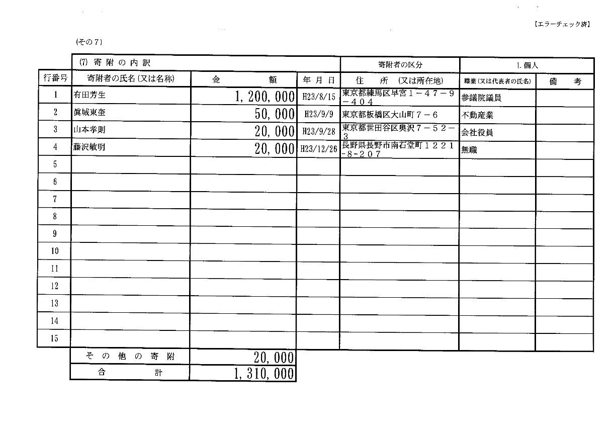 有田に外国人献金疑惑浮上  ※追記あり_d0044584_8281725.jpg