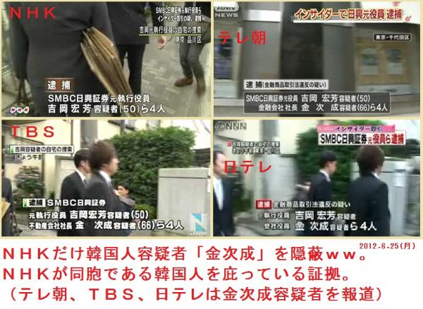 """""""痛〜〜い""""ニュース炸裂!:国際ハッカーのアノニマス、北朝鮮工作員リスト公開、なんとその中に_e0171614_17115716.jpg"""