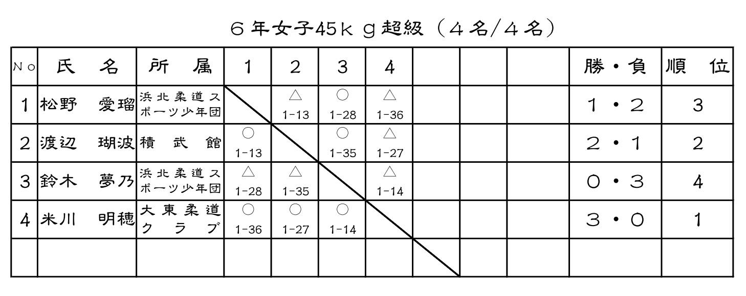 d0225580_10463655.jpg