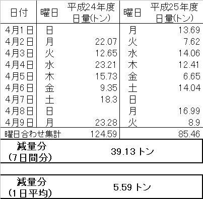 e0105019_19584327.jpg