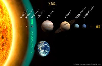 ワクワク惑星_e0130607_1153692.jpg