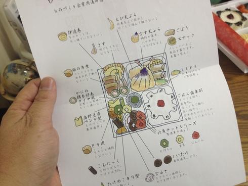 工場萌え弁当_d0085634_9331117.jpg
