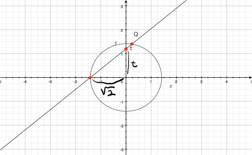 (改訂)原点を中心とする半径が√2の円は、有理点をもつか?_d0164691_13253426.jpg