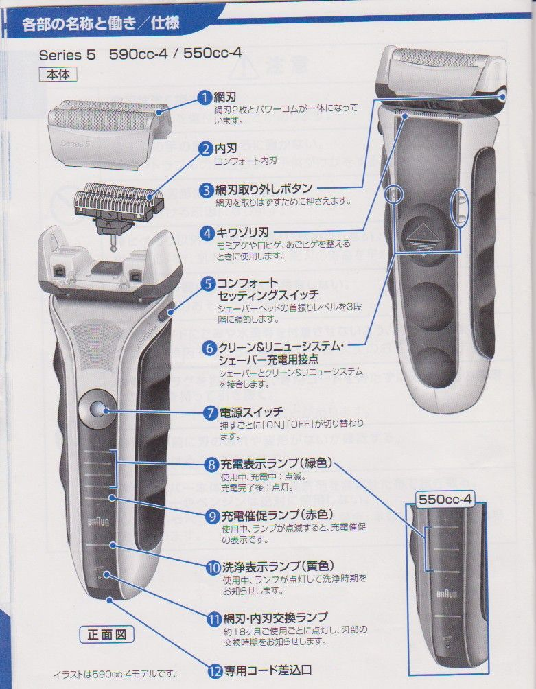 4月29日 電気カミソリ購入  1回目_d0249595_18371358.jpg