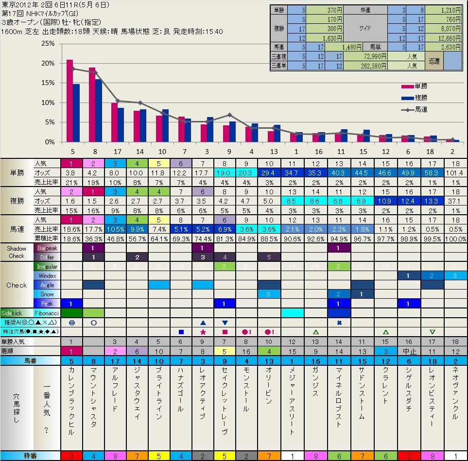 b0201522_22521259.jpg